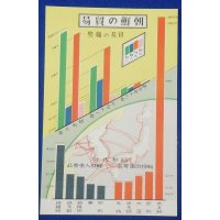 "1930's Japanese Postcards "" Statistics Data of Korea "" ( Korean industry )"