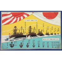 1920's Japanese Navy Postcard : Present Naval Power & History of Navy Review