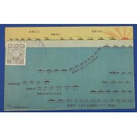 1900's Russo Japanese War Navy Postcard : The Sea Battle of Port Arthur / Japanese & Russian Fleets Formation / Fleets of Admiral Togo Heihachiro , Kamimura Hikonojo , Stepan Makarov etc