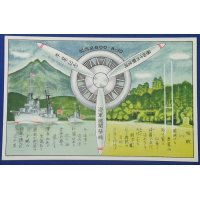 "1940 Japanese Navy Postcard ""The Naval Engineering College (Maizuru)"" & Commemorative for 2600th year of the Imperial Reign"
