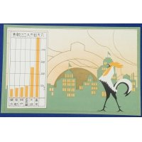 "1930 Japanese Postcards Memorial for Recovery from the Earthquake ""Shining Japan , Progressing Tokyo"""