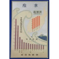 "1920's Japanese Postcard "" Korean Fishery Product Industry "" / published by The Office of The Governor-General of Korea / Data graph , Art of Sea , Waves & Fish"